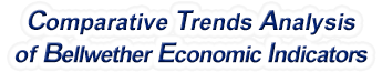 New Mexico - Comparative Trends Analysis of Bellwether Economic Indicators, 1969-2017