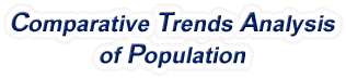 New Mexico - Comparative Trends Analysis of Population, 1969-2016