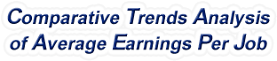 New Mexico - Comparative Trends Analysis of Average Earnings Per Job, 1969-2016