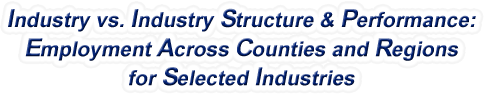 New Mexico - Industry vs. Industry Structure & Performance: Employment Across Counties and Regions for Selected Industries