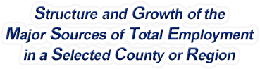 New Mexico Structure & Growth of the Major Sources of Total Employment in a Selected County or Region